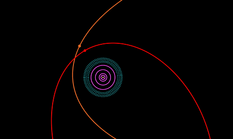 Orbit diagram for the solar system, showing Sedna and 2013 VP113